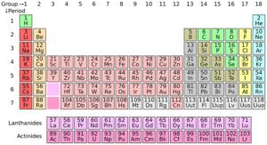 Syarat air bersih dari sisi kimiawi